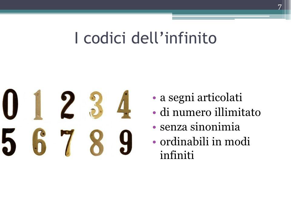 I codici dellinfinito a segni articolati di numero illimitato senza sinonimia ordinabili in modi infiniti 7