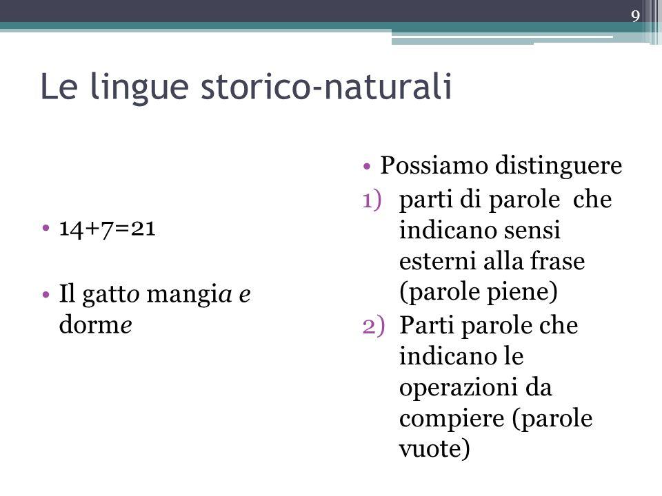 Le lingue storico-naturali 14+7=21 Il gatto mangia e dorme Possiamo distinguere 1)parti di parole che indicano sensi esterni alla frase (parole piene)