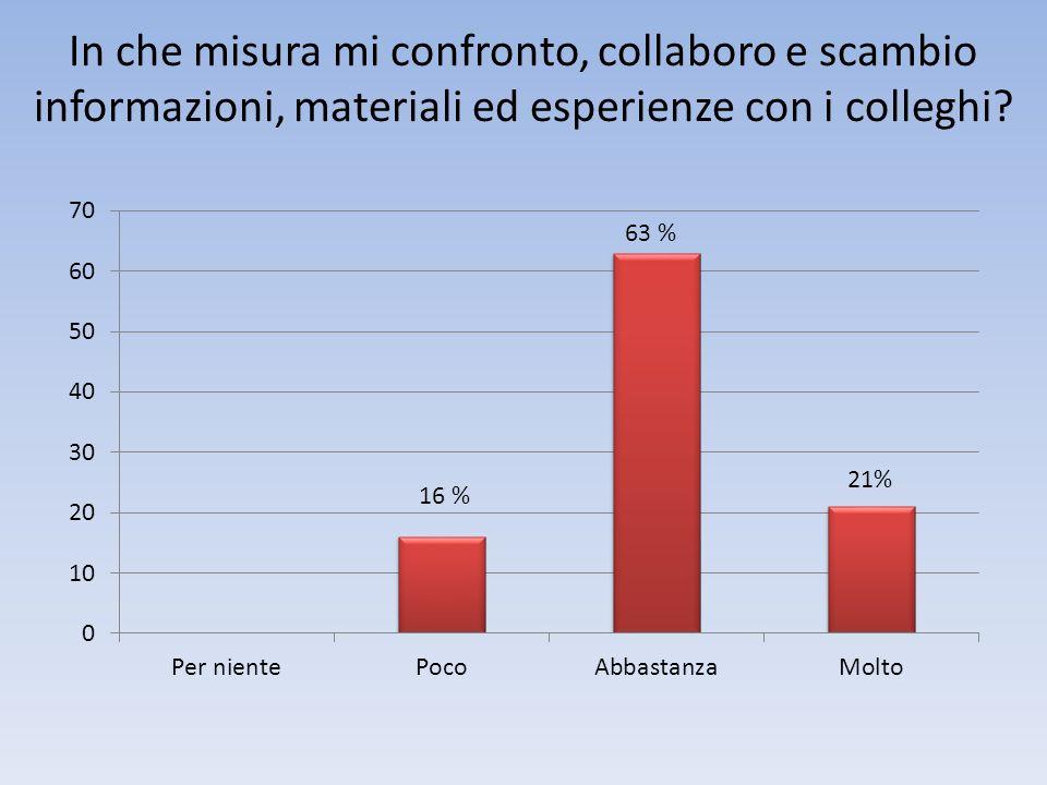 In che misura mi confronto, collaboro e scambio informazioni, materiali ed esperienze con i colleghi? 16 %