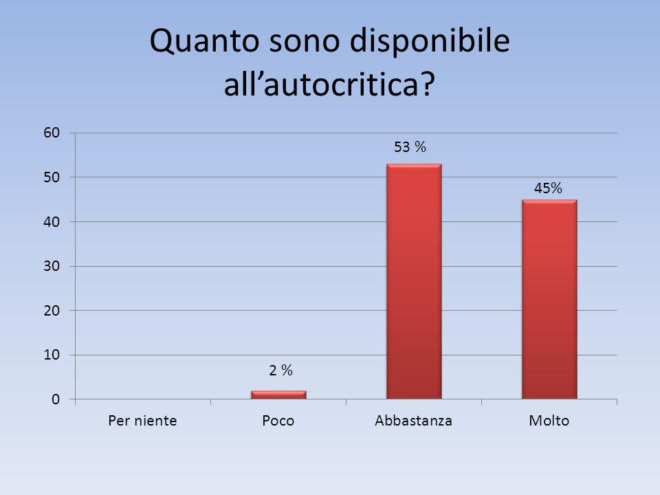 Quanto sono disponibile allautocritica? 2 %
