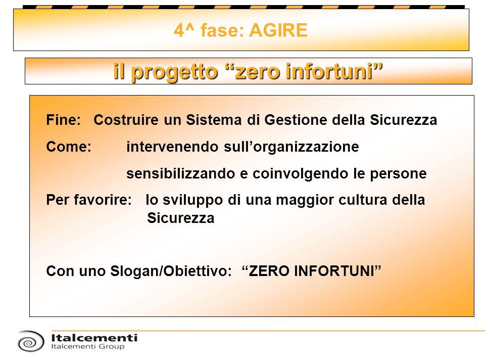 il progetto zero infortuni Fine: Costruire un Sistema di Gestione della Sicurezza Come: intervenendo sullorganizzazione sensibilizzando e coinvolgendo