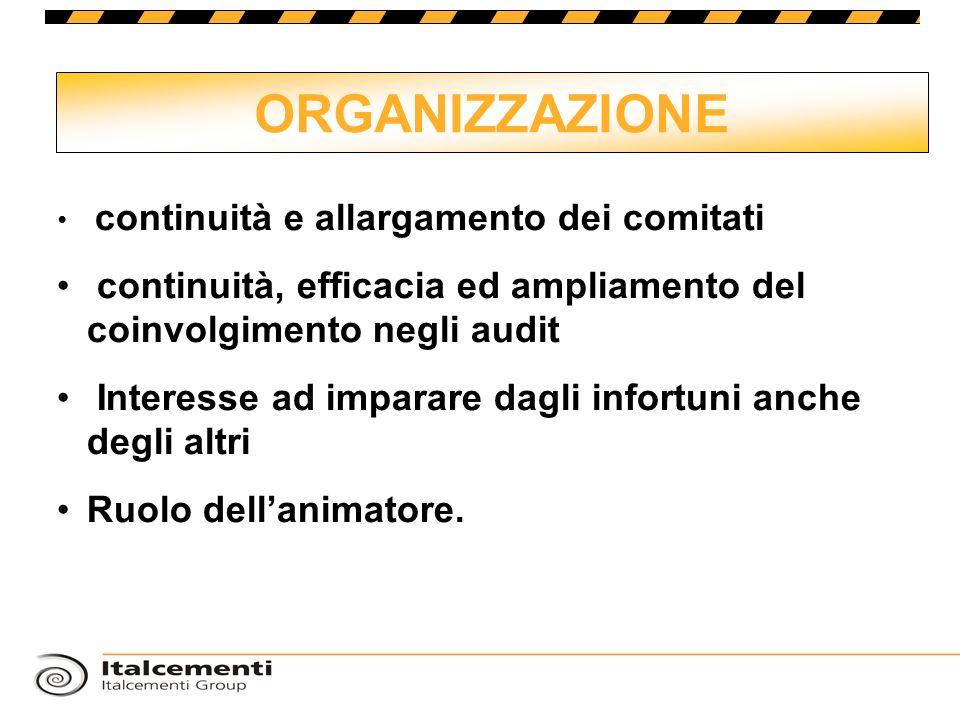 ORGANIZZAZIONE continuità e allargamento dei comitati continuità, efficacia ed ampliamento del coinvolgimento negli audit Interesse ad imparare dagli