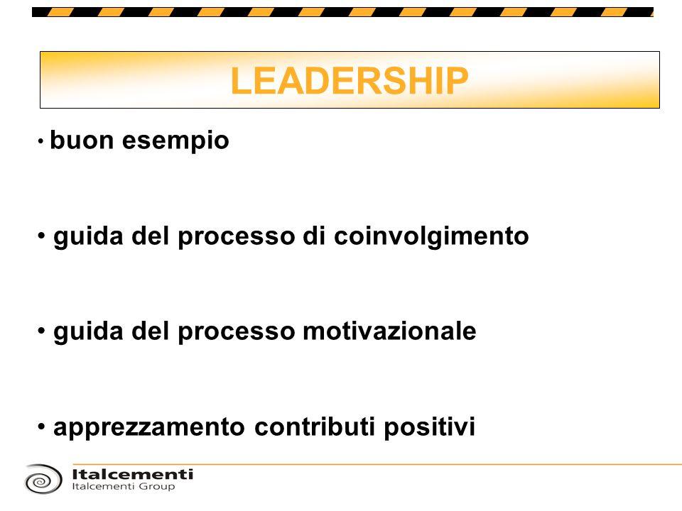 LEADERSHIP buon esempio guida del processo di coinvolgimento guida del processo motivazionale apprezzamento contributi positivi