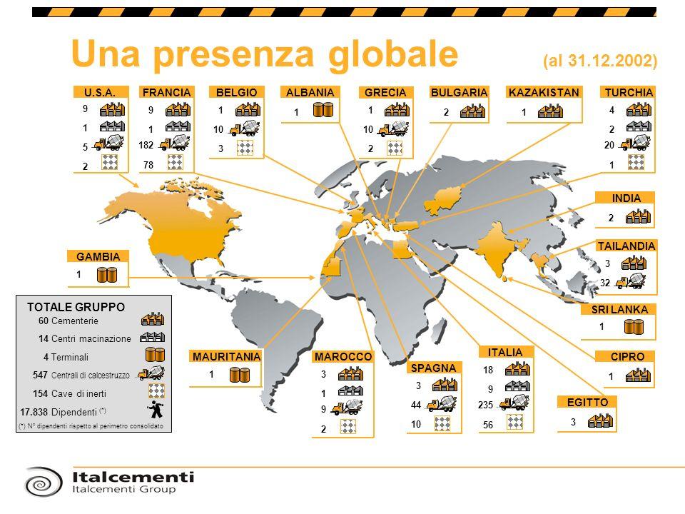 Una presenza globale 9 1 182 78 FRANCIA 1 10 3 BELGIO 2 BULGARIA 1 KAZAKISTAN 4 2 20 1 TURCHIA 2 INDIA 3 EGITTO 18 9 235 56 ITALIA 31923192 MAROCCO 91529152 U.S.A.