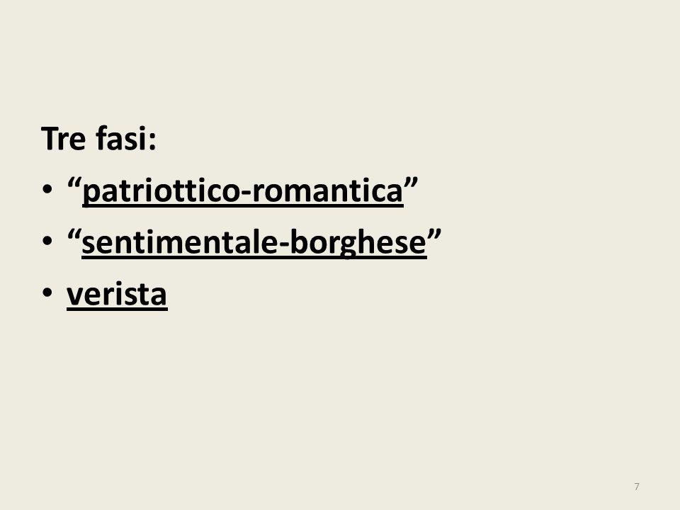 Tre fasi: patriottico-romantica sentimentale-borghese verista 7