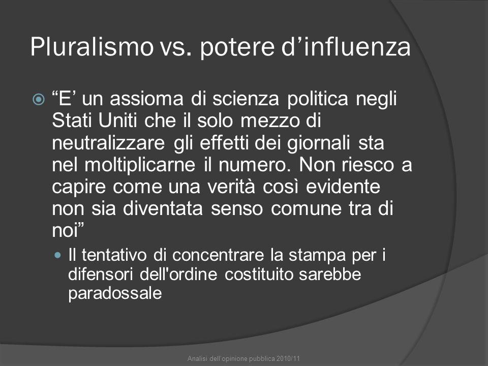 Pluralismo vs. potere dinfluenza E un assioma di scienza politica negli Stati Uniti che il solo mezzo di neutralizzare gli effetti dei giornali sta ne
