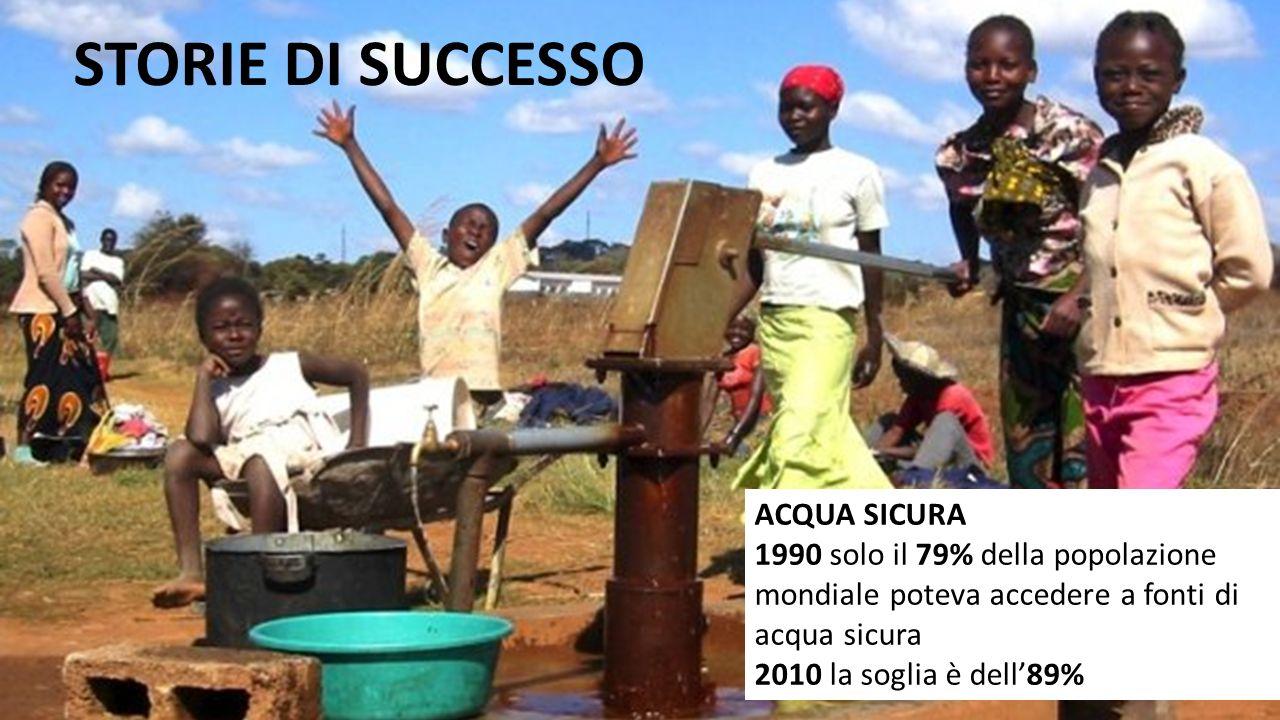 STORIE DI SUCCESSO ACQUA SICURA 1990 solo il 79% della popolazione mondiale poteva accedere a fonti di acqua sicura 2010 la soglia è dell89%