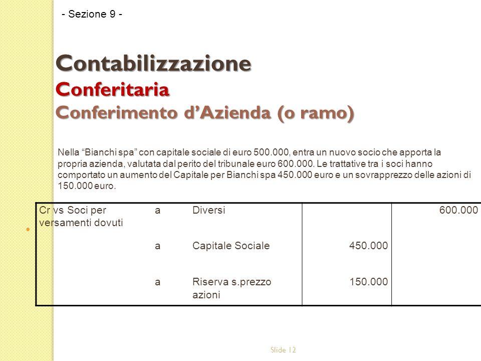 Slide 12 - Sezione 9 - Contabilizzazione Conferitaria Conferimento dAzienda (o ramo) Nella Bianchi spa con capitale sociale di euro 500.000, entra un nuovo socio che apporta la propria azienda, valutata dal perito del tribunale euro 600.000.