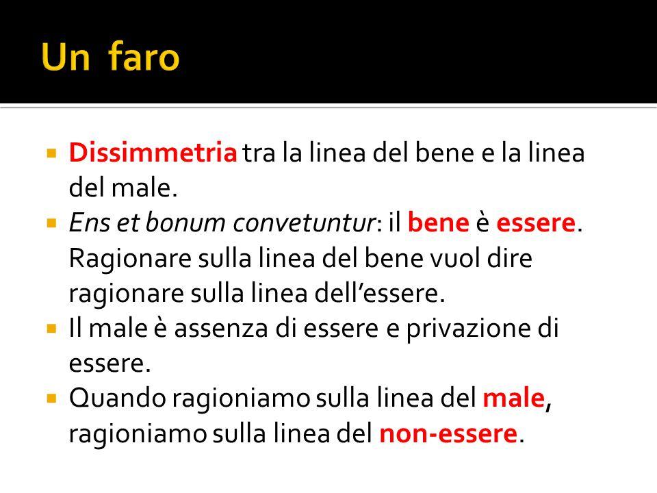 Dissimmetria tra la linea del bene e la linea del male. Ens et bonum convetuntur: il bene è essere. Ragionare sulla linea del bene vuol dire ragionare