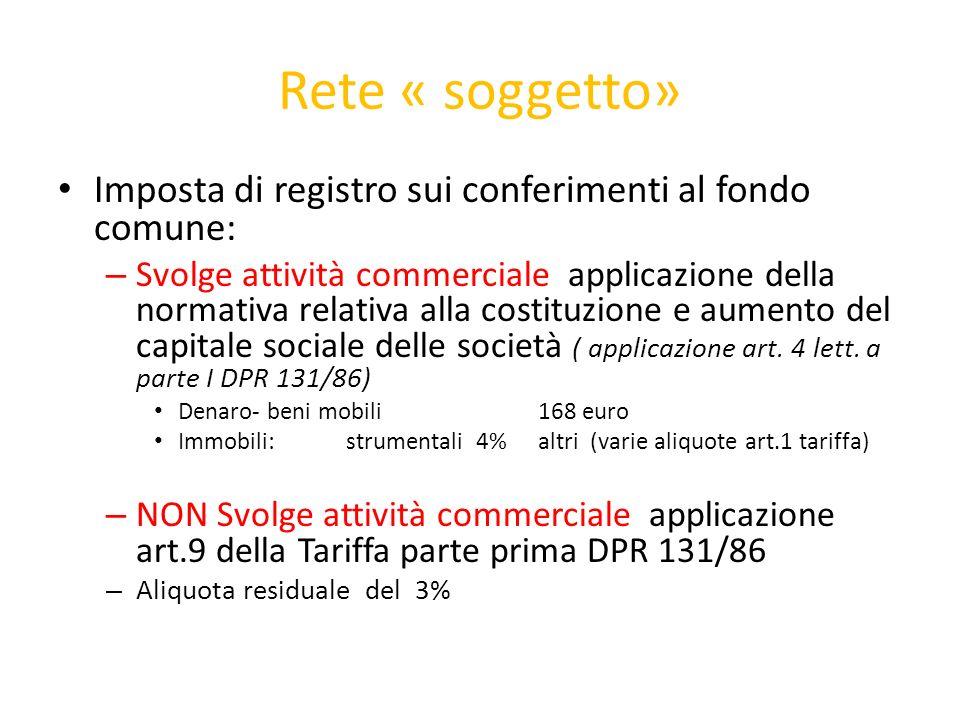 Rete « soggetto» Imposta di registro sui conferimenti al fondo comune: – Svolge attività commerciale applicazione della normativa relativa alla costit
