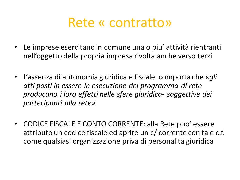 Rete « contratto» come svolge le attività .