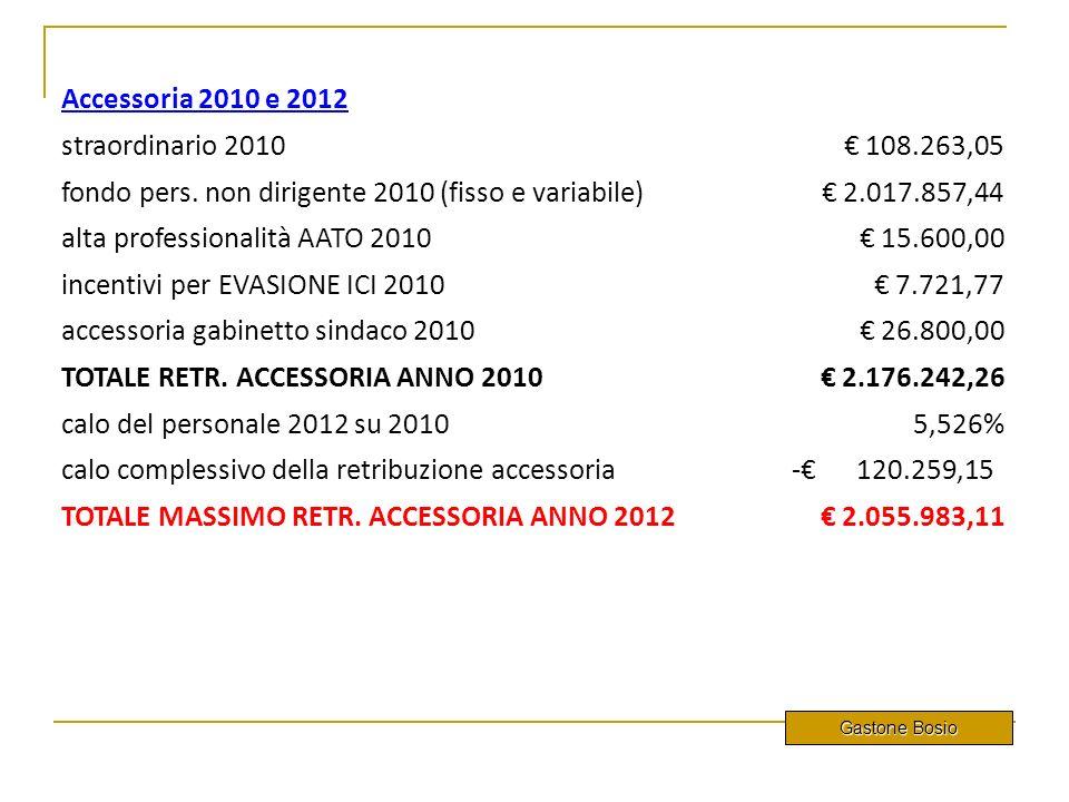 Accessoria 2010 e 2012 straordinario 2010 108.263,05 fondo pers. non dirigente 2010 (fisso e variabile) 2.017.857,44 alta professionalità AATO 2010 15
