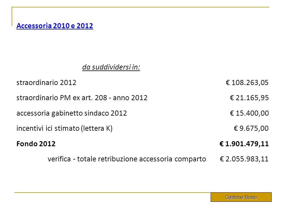 Accessoria 2010 e 2012 da suddividersi in: straordinario 2012 108.263,05 straordinario PM ex art. 208 - anno 2012 21.165,95 accessoria gabinetto sinda