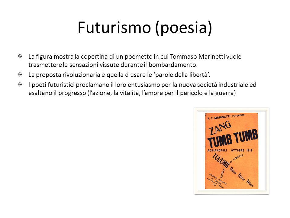 La figura mostra la copertina di un poemetto in cui Tommaso Marinetti vuole trasmettere le sensazioni vissute durante il bombardamento. La proposta ri