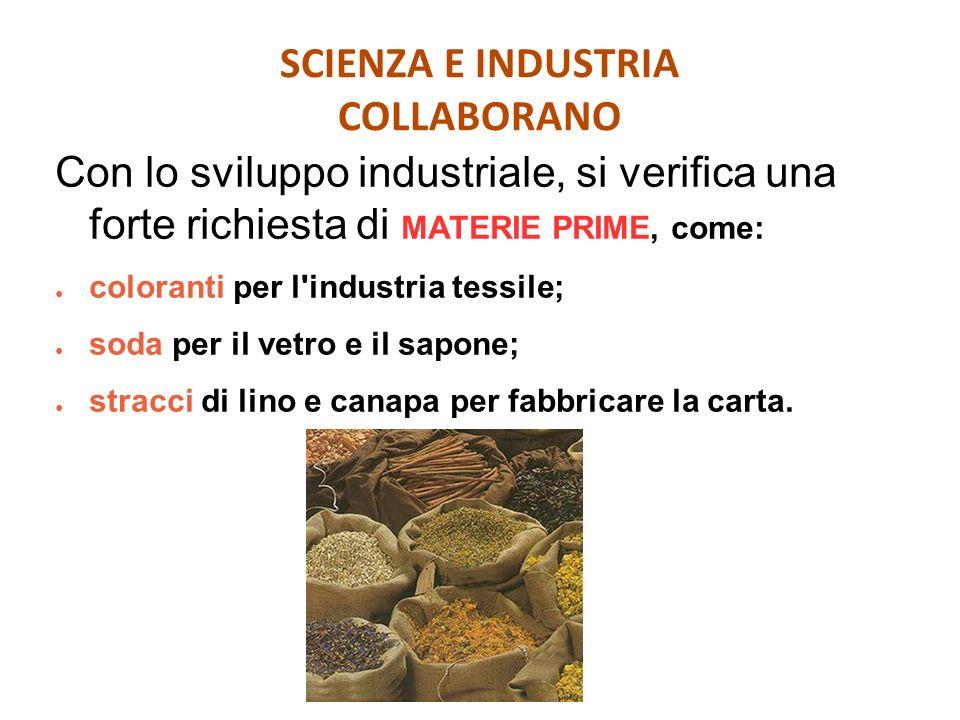 SCIENZA E INDUSTRIA COLLABORANO Con lo sviluppo industriale, si verifica una forte richiesta di MATERIE PRIME, come: coloranti per l'industria tessile
