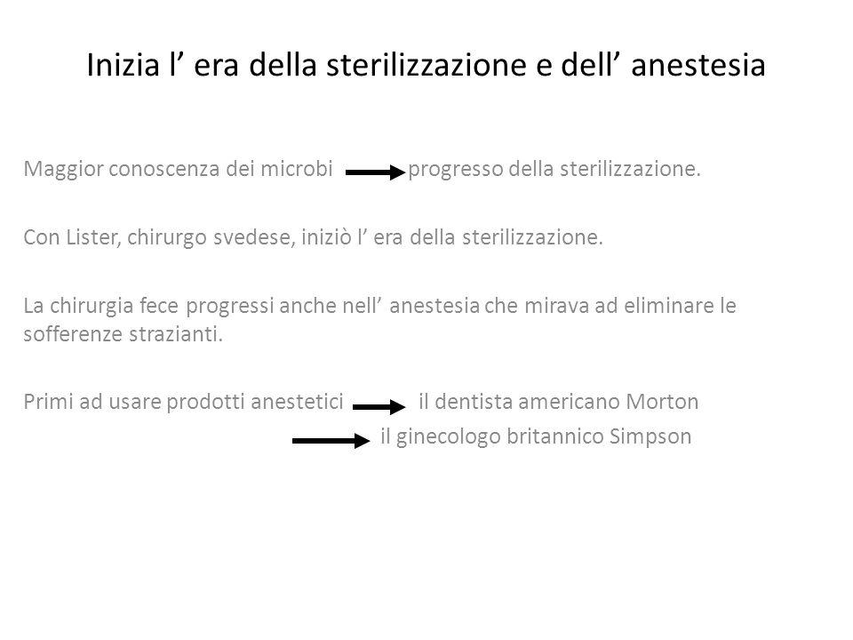 Inizia l era della sterilizzazione e dell anestesia Maggior conoscenza dei microbi progresso della sterilizzazione. Con Lister, chirurgo svedese, iniz