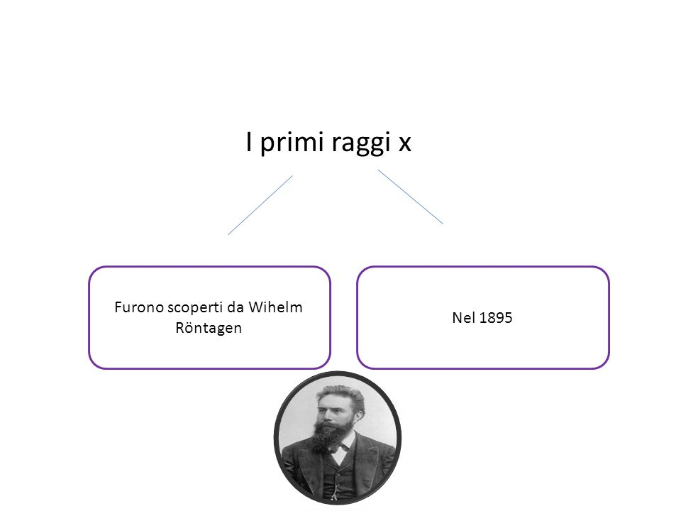I primi raggi x Furono scoperti da Wihelm Röntagen Nel 1895