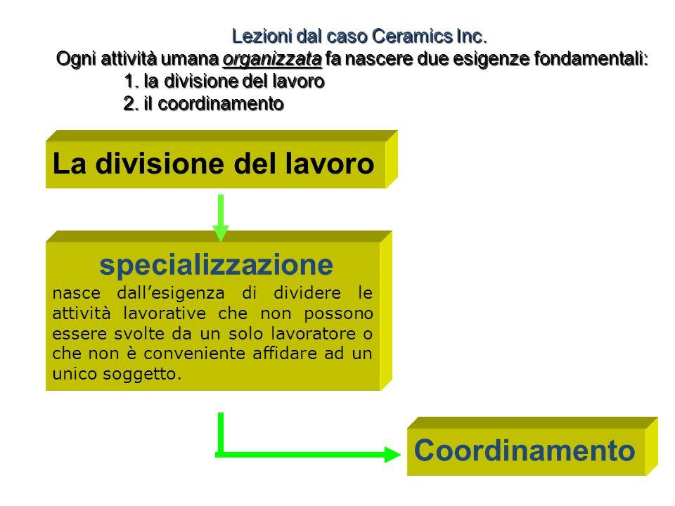 La divisione del lavoro Coordinamento specializzazione nasce dallesigenza di dividere le attività lavorative che non possono essere svolte da un solo