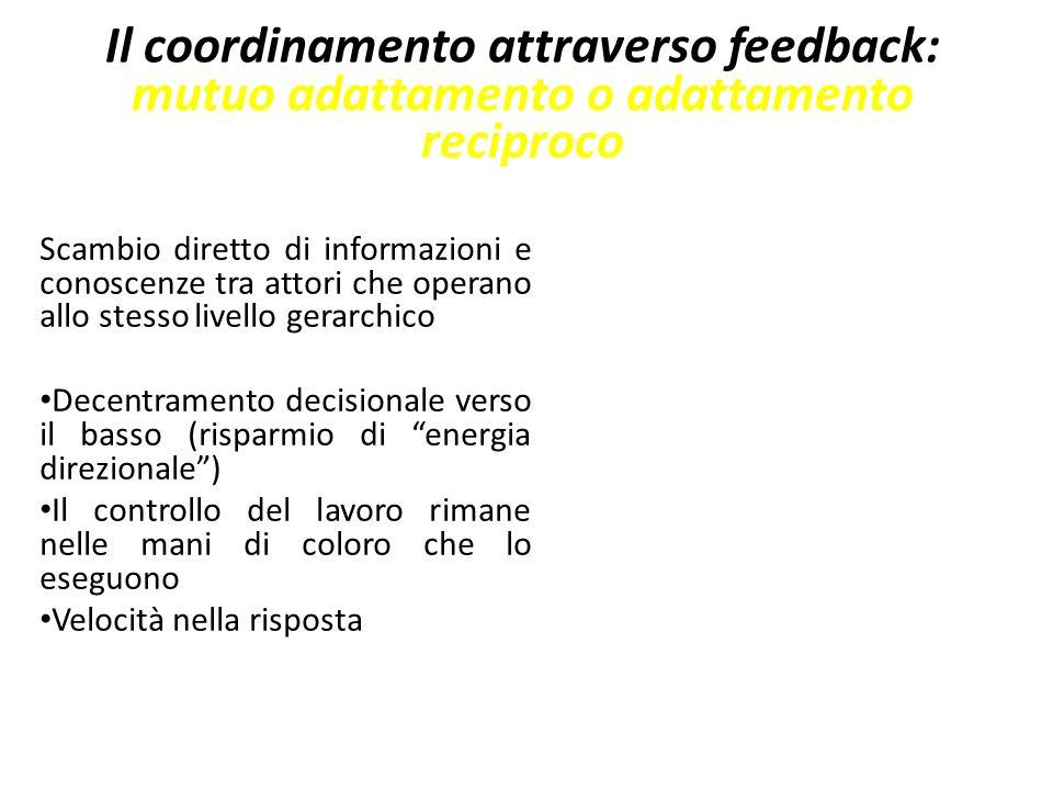 Il coordinamento attraverso feedback: mutuo adattamento o adattamento reciproco Scambio diretto di informazioni e conoscenze tra attori che operano al