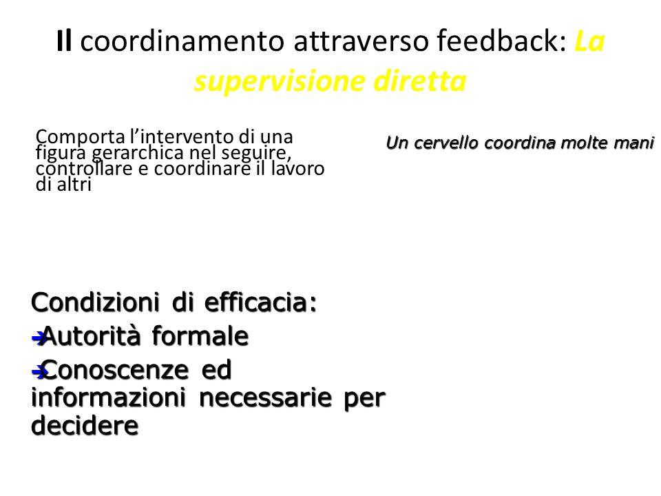 Il coordinamento attraverso feedback: La supervisione diretta Comporta lintervento di una figura gerarchica nel seguire, controllare e coordinare il l