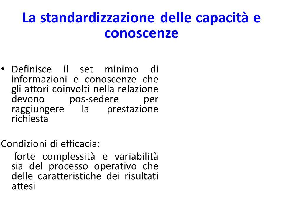 La standardizzazione delle capacità e conoscenze Definisce il set minimo di informazioni e conoscenze che gli attori coinvolti nella relazione devono