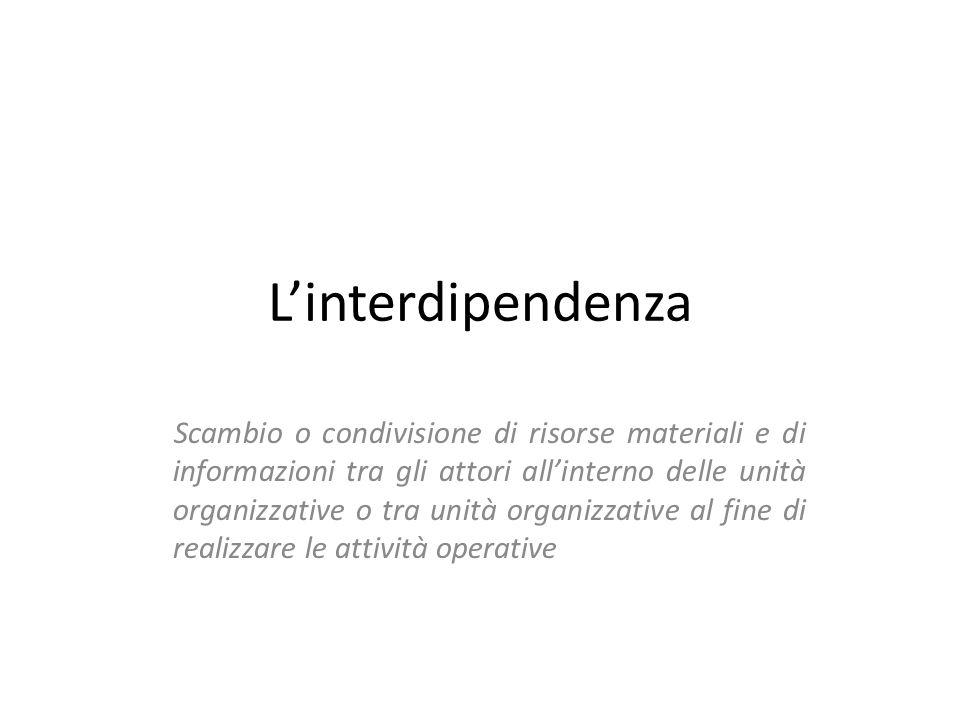 Interdipendenza generica Tutti gli attori e le unità organizzative contribuiscono con la propria attività al fine comune dellorganizzazione, ciascuna in modo indipendente e quindi senza che vi siano relazioni di scambio o condivisione dirette Es.