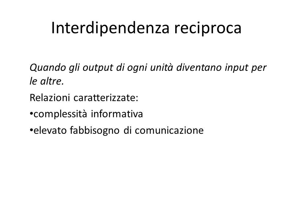 Interdipendenza reciproca Quando gli output di ogni unità diventano input per le altre. Relazioni caratterizzate: complessità informativa elevato fabb