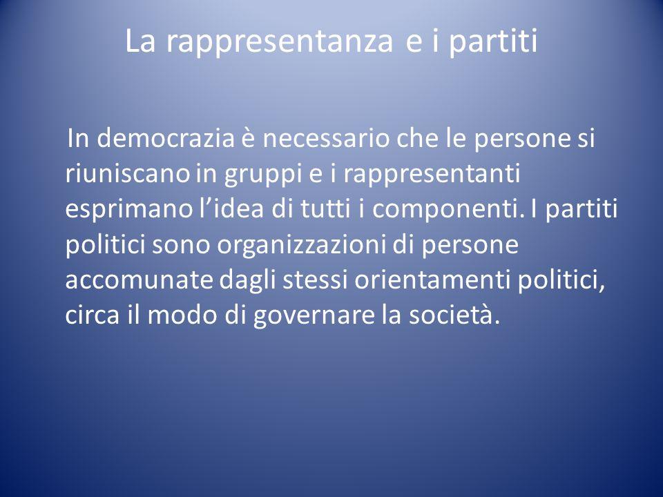 La rappresentanza e i partiti In democrazia è necessario che le persone si riuniscano in gruppi e i rappresentanti esprimano lidea di tutti i componen