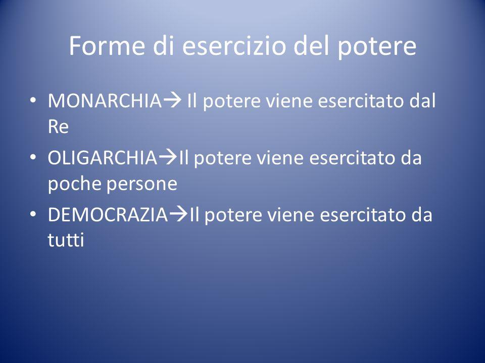 Forme di esercizio del potere MONARCHIA Il potere viene esercitato dal Re OLIGARCHIA Il potere viene esercitato da poche persone DEMOCRAZIA Il potere