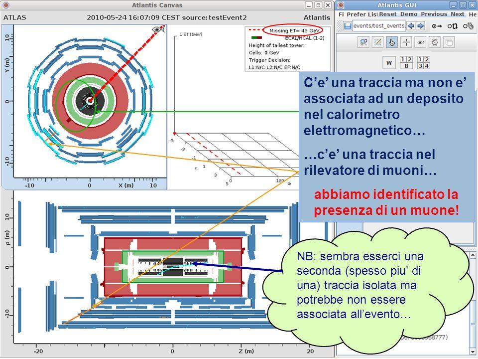 15 Ce una traccia ma non e associata ad un deposito nel calorimetro elettromagnetico… …ce una traccia nel rilevatore di muoni… abbiamo identificato la presenza di un muone.