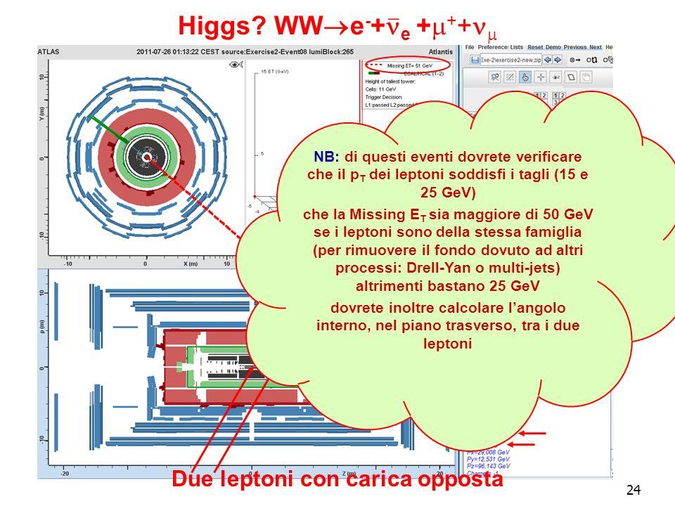 24 Higgs? WW e - + e + + + Due leptoni con carica opposta NB: di questi eventi dovrete verificare che il p T dei leptoni soddisfi i tagli (15 e 25 GeV