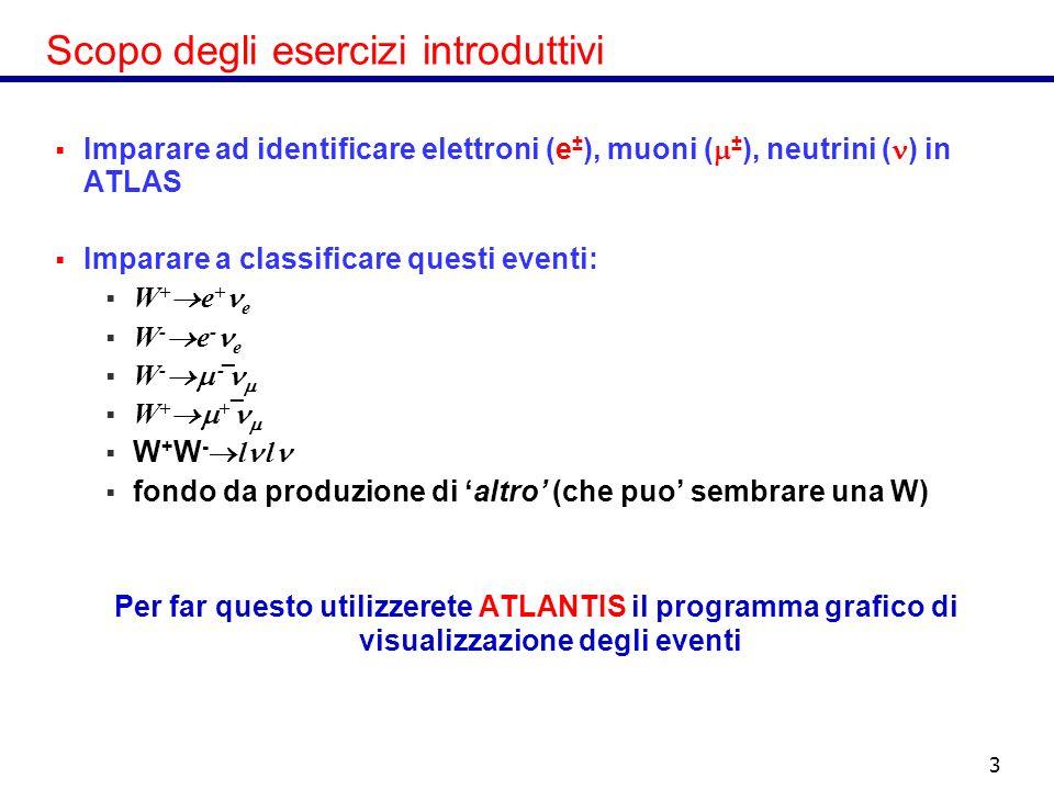 3 Scopo degli esercizi introduttivi Imparare ad identificare elettroni (e ± ), muoni ( ± ), neutrini ( ) in ATLAS Imparare a classificare questi eventi: W + e + e W - e - e W - - W + + W + W - l l fondo da produzione di altro (che puo sembrare una W) Per far questo utilizzerete ATLANTIS il programma grafico di visualizzazione degli eventi _ _