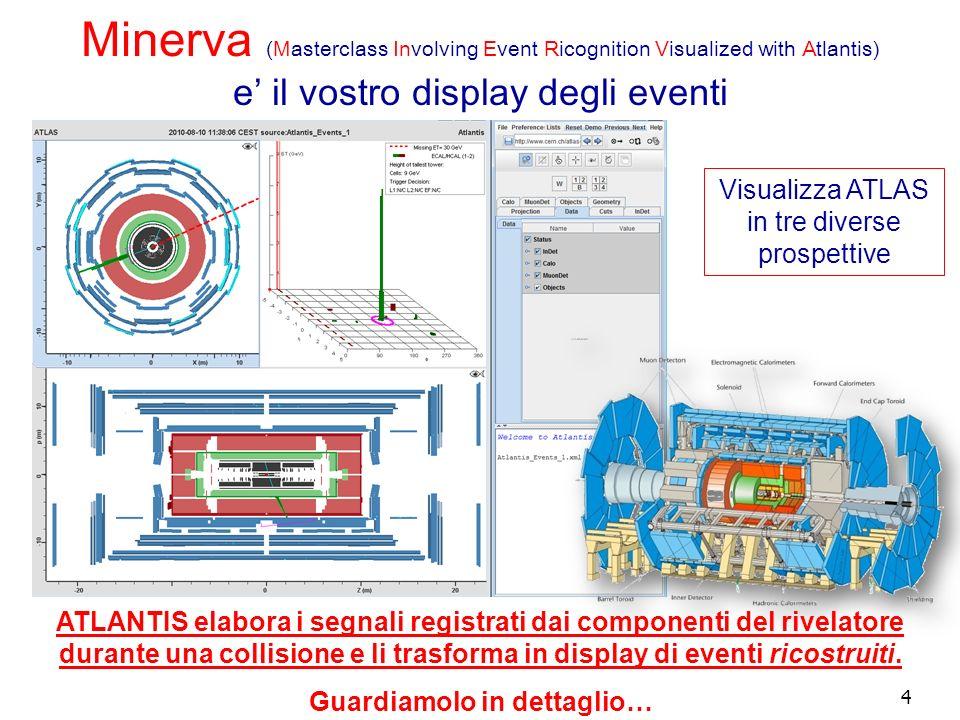 4 Minerva (Masterclass Involving Event Ricognition Visualized with Atlantis) e il vostro display degli eventi ATLANTIS elabora i segnali registrati dai componenti del rivelatore durante una collisione e li trasforma in display di eventi ricostruiti.