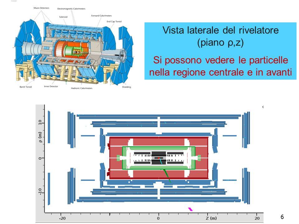 6 Vista laterale del rivelatore (piano ρ,z) Si possono vedere le particelle nella regione centrale e in avanti