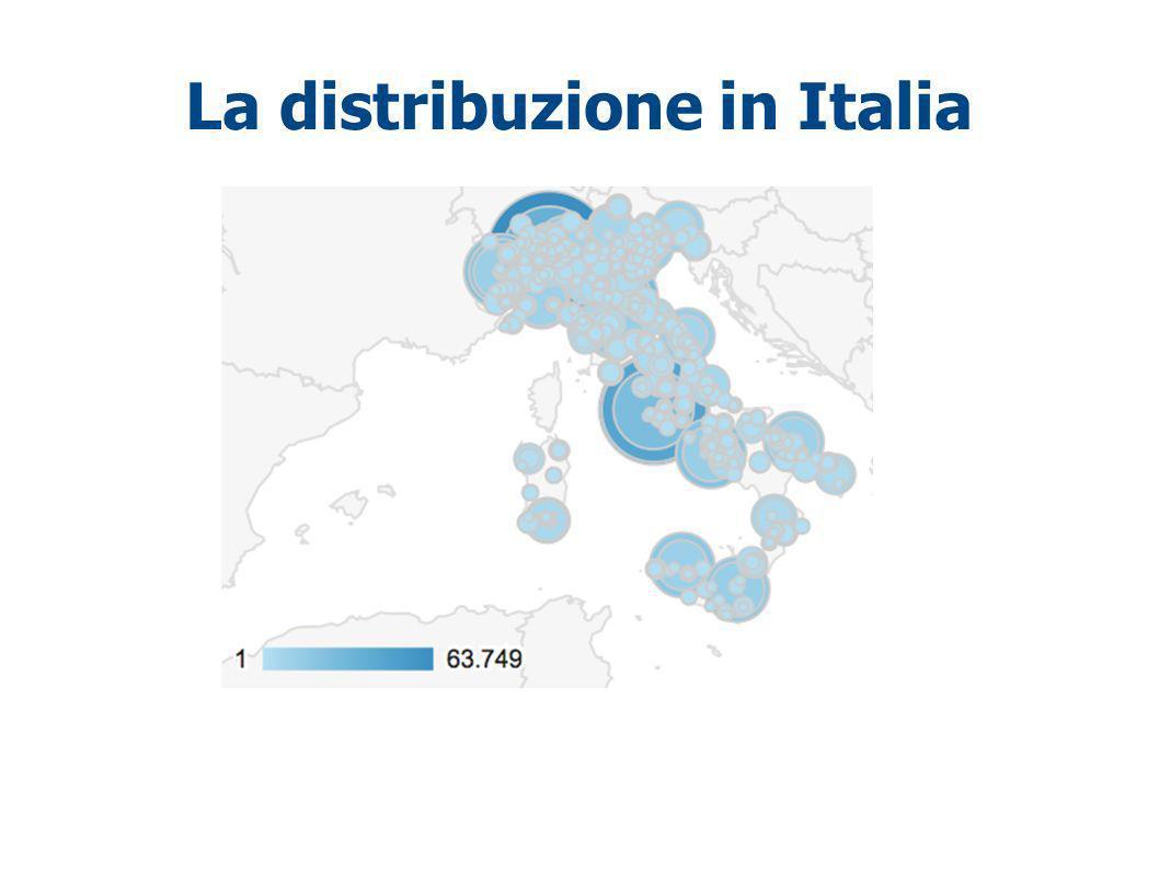 La distribuzione in Italia