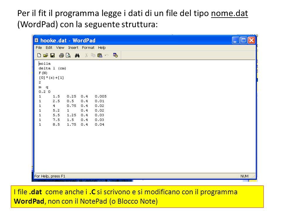 Per il fit il programma legge i dati di un file del tipo nome.dat (WordPad) con la seguente struttura: I file.dat come anche i.C si scrivono e si modi
