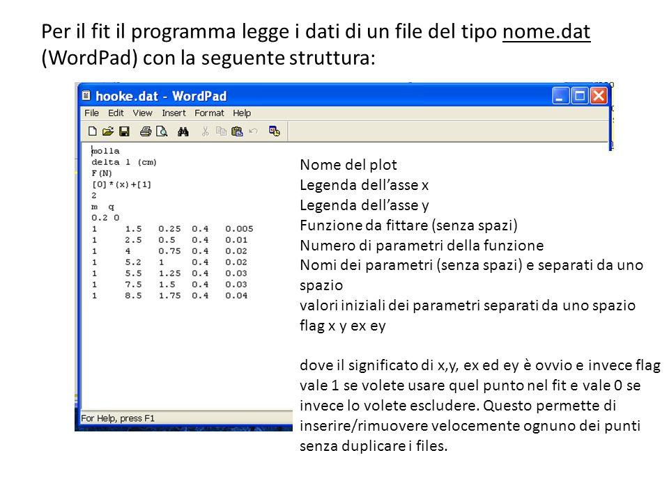 Nome del plot Legenda dellasse x Legenda dellasse y Funzione da fittare (senza spazi) Numero di parametri della funzione Nomi dei parametri (senza spa
