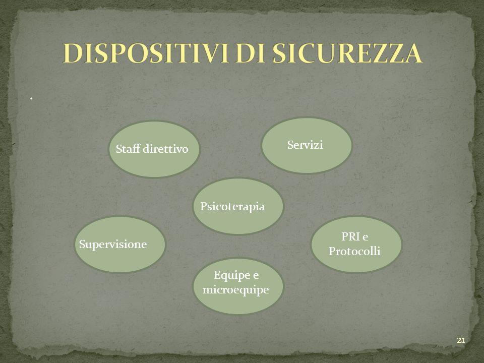 . 21 Psicoterapia Staff direttivo Servizi Equipe e microequipe Supervisione PRI e Protocolli