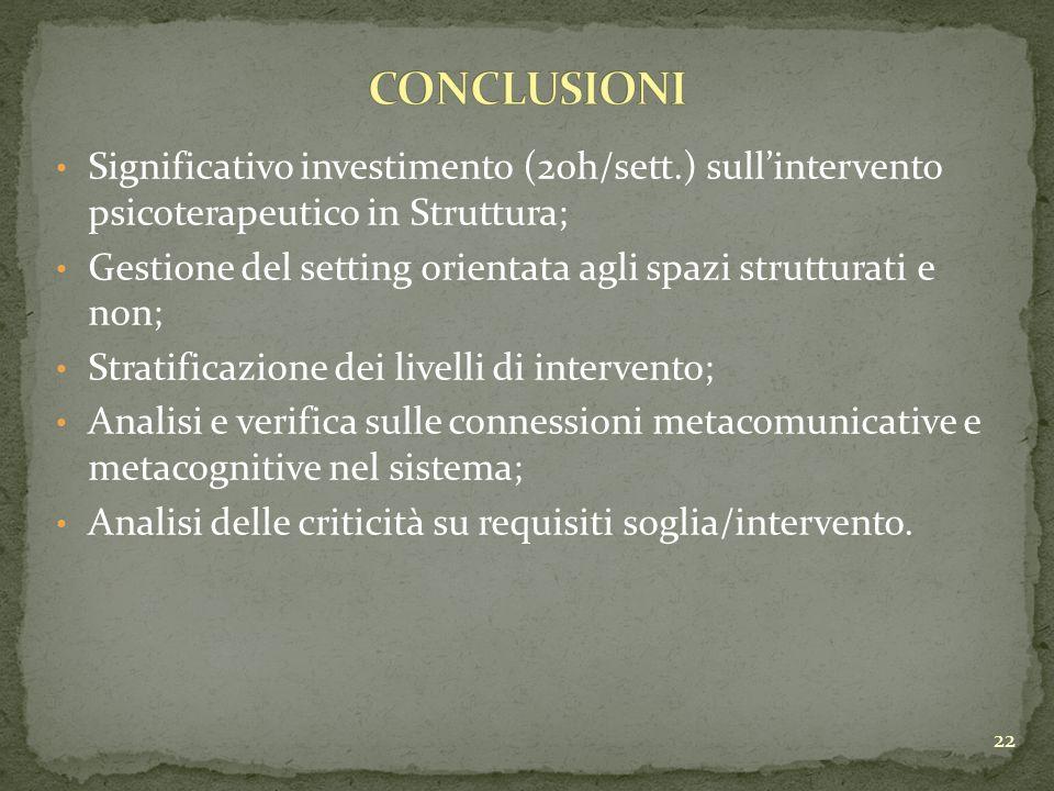 Significativo investimento (20h/sett.) sullintervento psicoterapeutico in Struttura; Gestione del setting orientata agli spazi strutturati e non; Stra