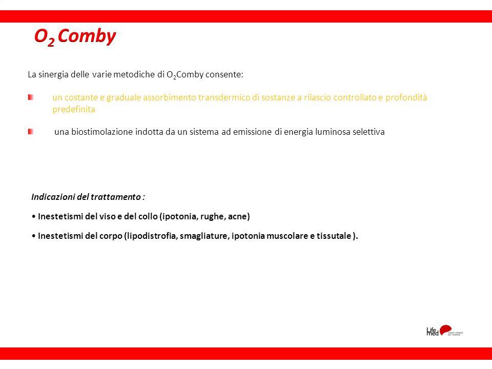 La sinergia delle varie metodiche di O 2 Comby consente: un costante e graduale assorbimento transdermico di sostanze a rilascio controllato e profond