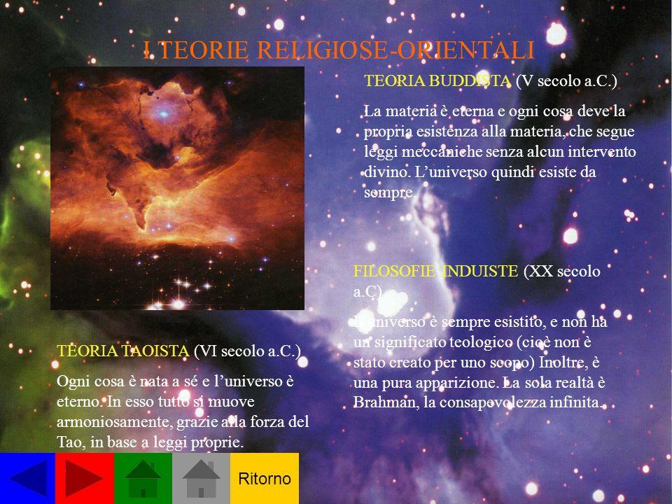 I TEORIE RELIGIOSE-ORIENTALI TEORIA BUDDISTA (V secolo a.C.) La materia è eterna e ogni cosa deve la propria esistenza alla materia, che segue leggi meccaniche senza alcun intervento divino.