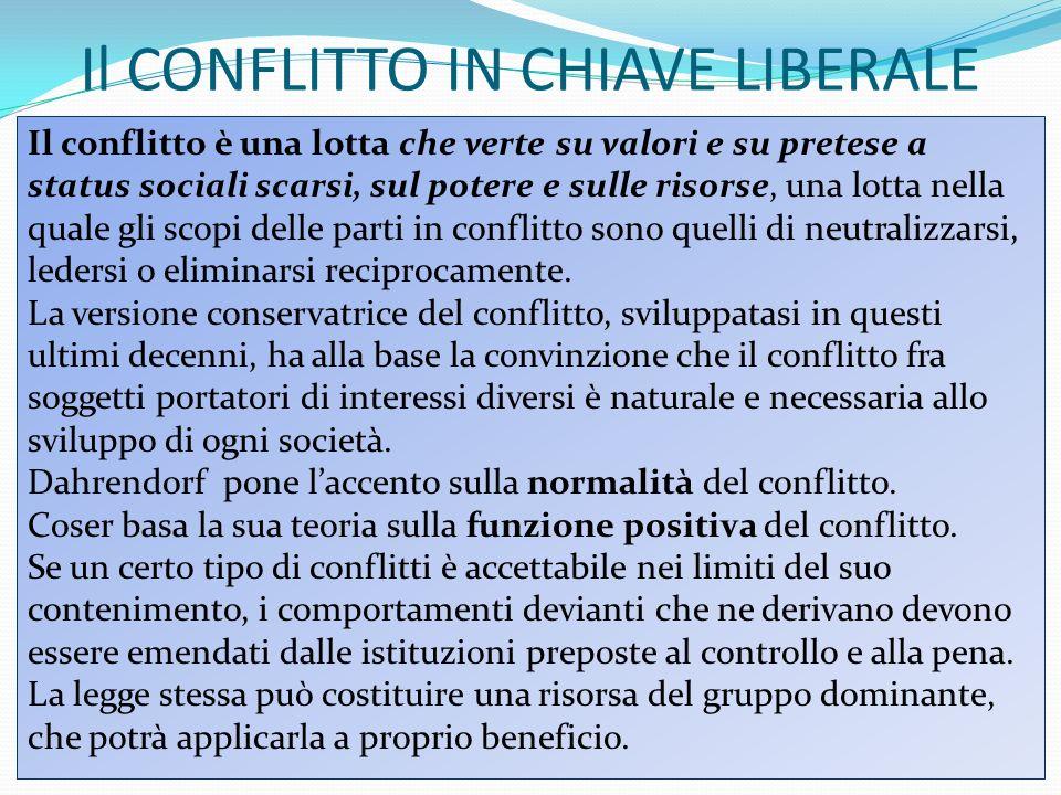 Il CONFLITTO IN CHIAVE LIBERALE Il conflitto è una lotta che verte su valori e su pretese a status sociali scarsi, sul potere e sulle risorse, una lot