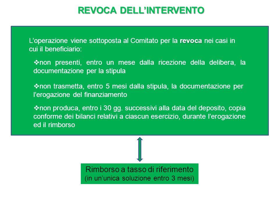 REVOCA DELLINTERVENTO Rimborso a tasso di riferimento (in ununica soluzione entro 3 mesi) revoca Loperazione viene sottoposta al Comitato per la revoc