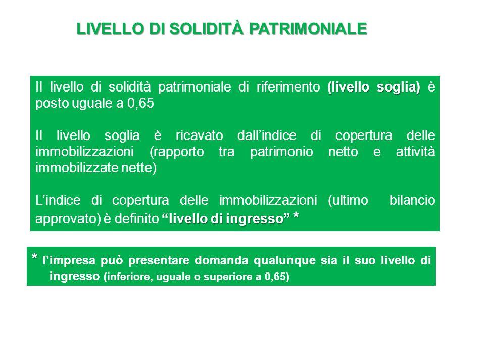 LIVELLO DI SOLIDITÀ PATRIMONIALE (livello soglia) Il livello di solidità patrimoniale di riferimento (livello soglia) è posto uguale a 0,65 Il livello
