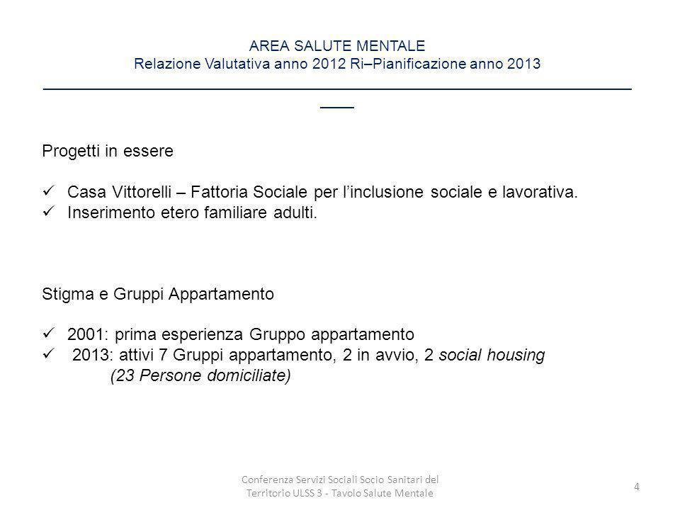 Progetti in essere Casa Vittorelli – Fattoria Sociale per linclusione sociale e lavorativa.