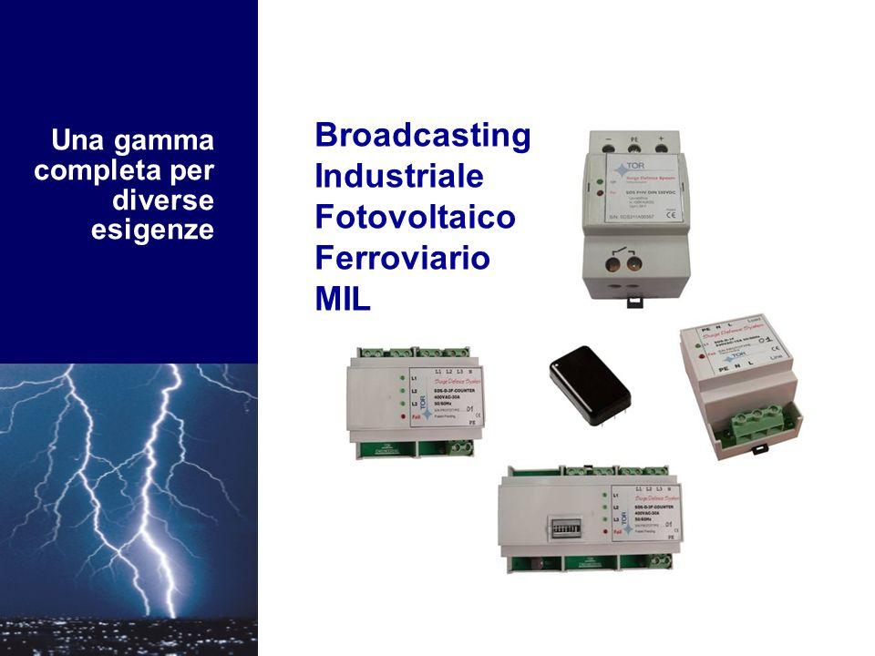 Una gamma completa per diverse esigenze Broadcasting Industriale Fotovoltaico Ferroviario MIL