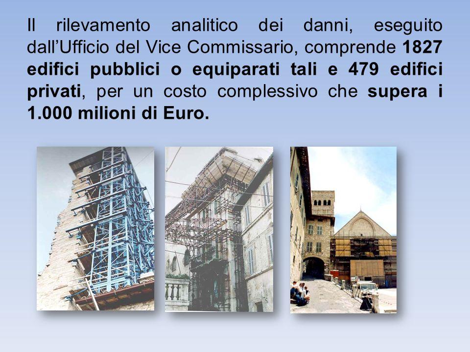 Il rilevamento analitico dei danni, eseguito dallUfficio del Vice Commissario, comprende 1827 edifici pubblici o equiparati tali e 479 edifici privati, per un costo complessivo che supera i 1.000 milioni di Euro.