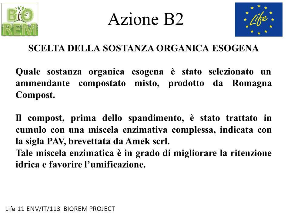 Life 11 ENV/IT/113 BIOREM PROJECT Azione B2 SCELTA DELLA SOSTANZA ORGANICA ESOGENA Quale sostanza organica esogena è stato selezionato un ammendante c