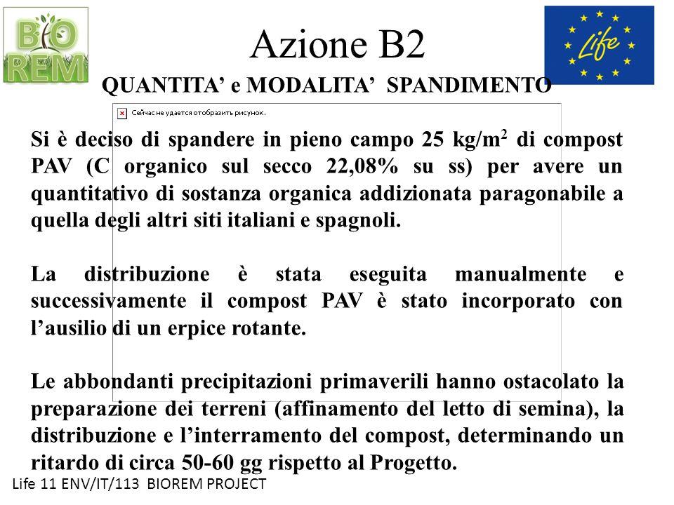 Life 11 ENV/IT/113 BIOREM PROJECT Azione B2 QUANTITA e MODALITA SPANDIMENTO Si è deciso di spandere in pieno campo 25 kg/m 2 di compost PAV (C organic