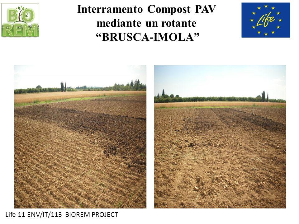 Life 11 ENV/IT/113 BIOREM PROJECT Interramento Compost PAV mediante un rotante BRUSCA-IMOLA